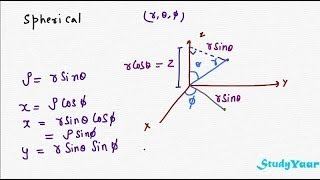 Cartesian 2D and 3D, Polar, Cylindrical & Spherical Coordinate Systems