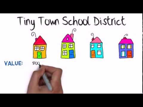 School Bonds & Levies and Property Values