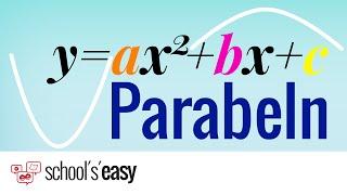 Parabeln allgemein - Ein Aufklärungsvideo