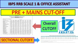 IBPS RRB CUT OFF 2018  |SCALE-1 & OFFICE ASSISTANT |#PRE_MAINS #CUTOFF #IBPS_RRB #SUBJECT_OVERALL
