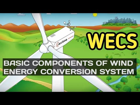 WECS | BASIC COMPONENTS OF WIND ENERGY CONVERSION SYSTEM | REE | GTU