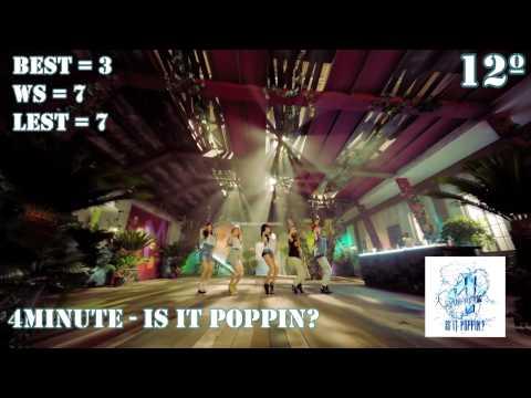 Top 30 Kpop Chart World (2º Week of August) 2013