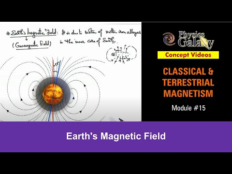 15. Physics | Terrestrial Magnetism | Earth's Magnetic Field | by Ashish Arora