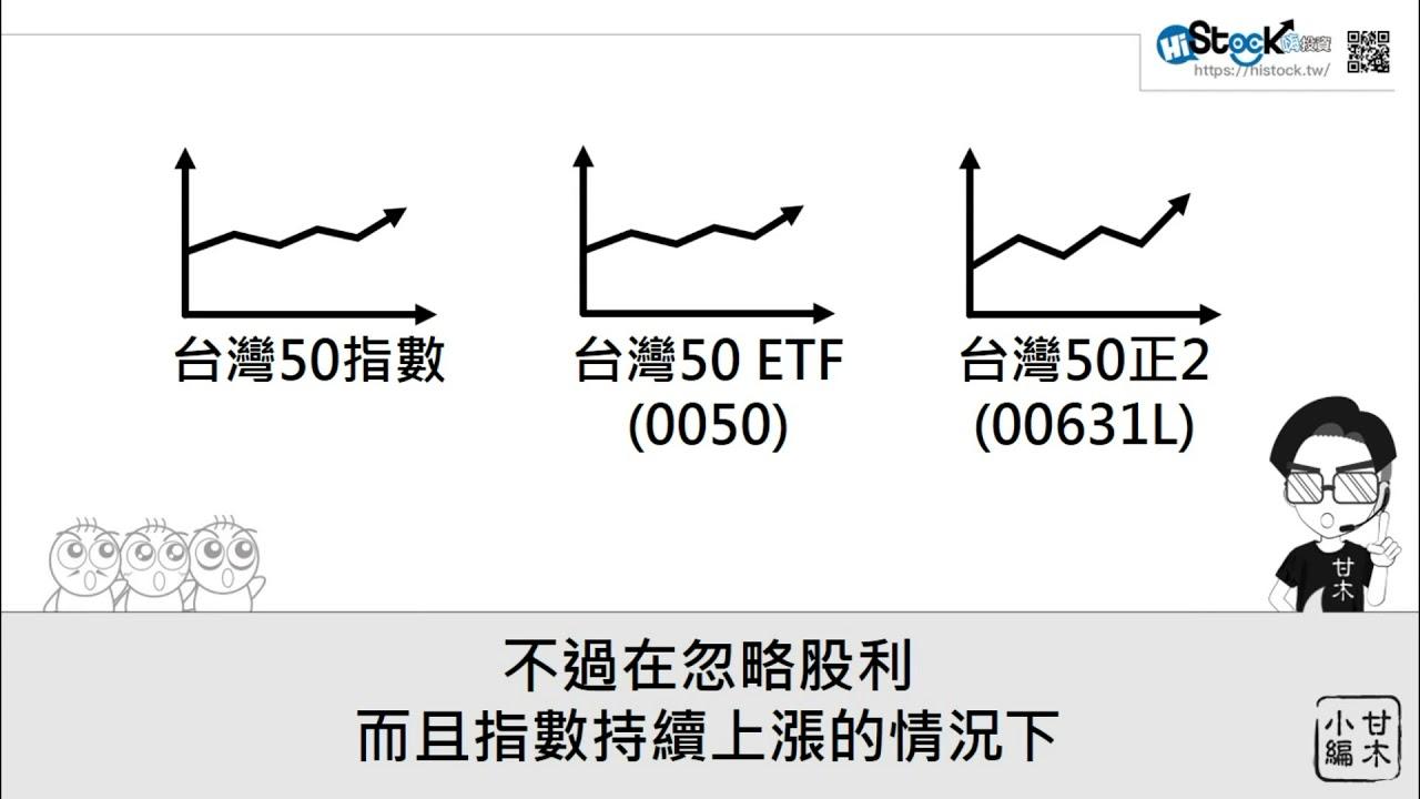 多空皆宜的進階ETF:正2與反1 ETF