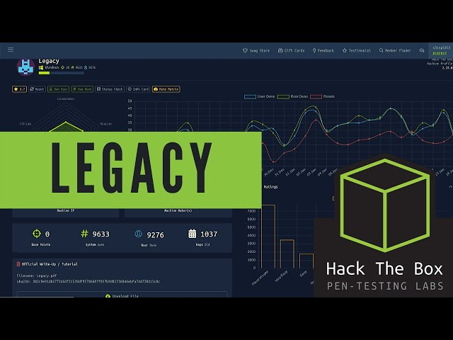 HackTheBox Walkthrough - Legacy