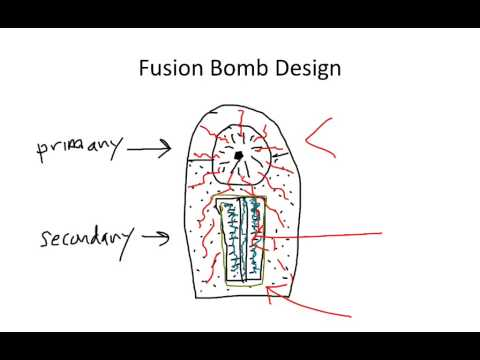 Fusion Bomb Design