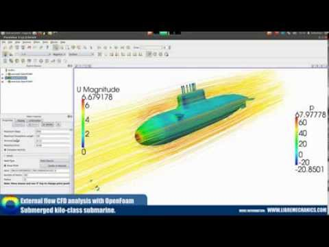 External flow CFD analysis tutorial with OpenFOam - Submerged kilo-class submarine