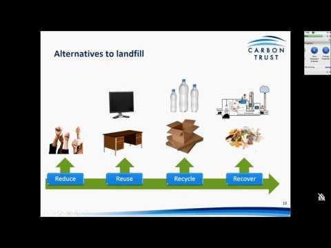 A Carbon Trust Webinar: Zero Waste to Landfill