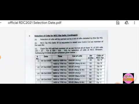 RDC Dating Sites