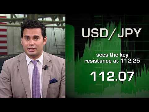 09/22: Stocks still lower amid geopolitical tensions, GBP turning down (13:00ET)
