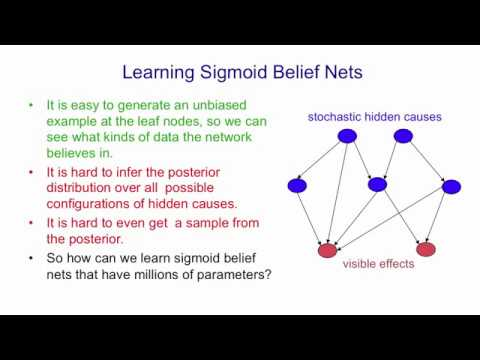 Lecture 13C : Learning Sigmoid Belief Nets