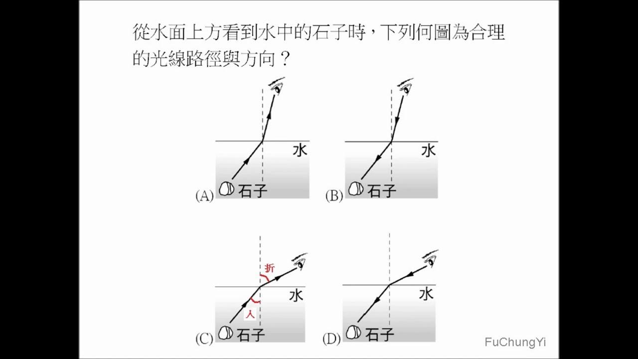 理化(2上) 4-3_31to35 - YouTube