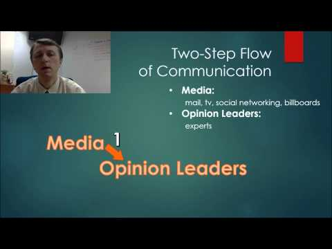 2-Step Flow Of Communication