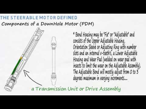 Components of a DownHole Motor (Part 1)