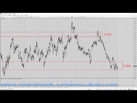 курс доллара онлайн на форекс графики