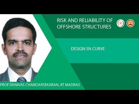 Design SN curve