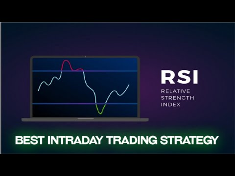 Apply the rsi strategy to bitcoin