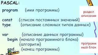 видео Графика Pascal - Презентация