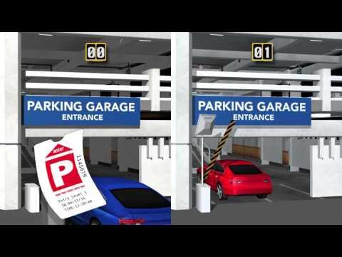 TransCore | Parking & Access Control