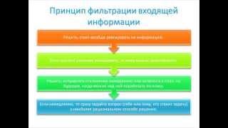 2 урок тайм менеджмента фильтры входящей информации