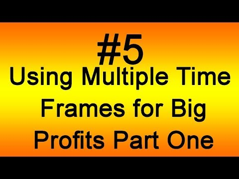 Forex for Beginners Easy Forex Trading for Beginners - Using Top-Down Trading For Big Profits #5