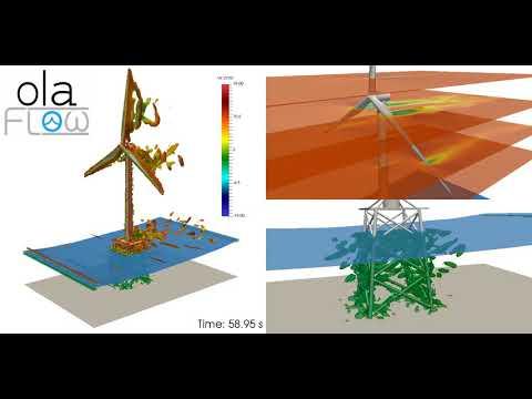 Offshore wind turbine under wind and wave loading (olaFlow/OpenFOAM®)