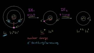 First and second ionization energy | Periodic table | Chemistry | Khan Academy