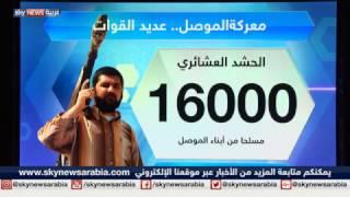 معركة الموصل.. داعش وسلاح الدروع البشرية