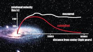 Does Gravity Alone Rule the Cosmos? | Space News
