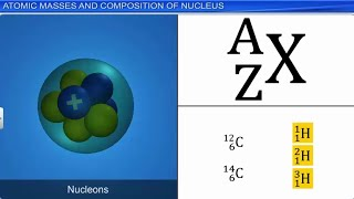 CBSE Class 12 || Nuclei || Full Chapter || By Shiksha House