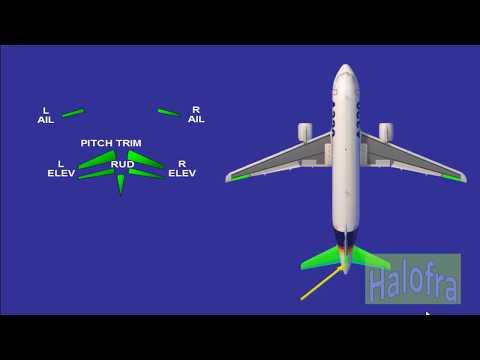 Flight Controls A320 Family