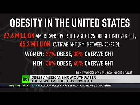 Tipping the scale: Obese Americans outnumber merely overweight