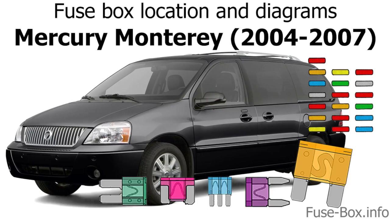 medium resolution of fuse box location and diagrams mercury monterey 2004 2007