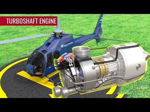 Understanding Helicopter's Engine