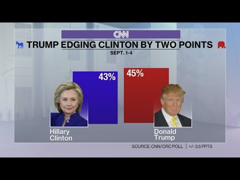 Why Team Clinton Is Dismissing the Latest CNN/ORC Poll