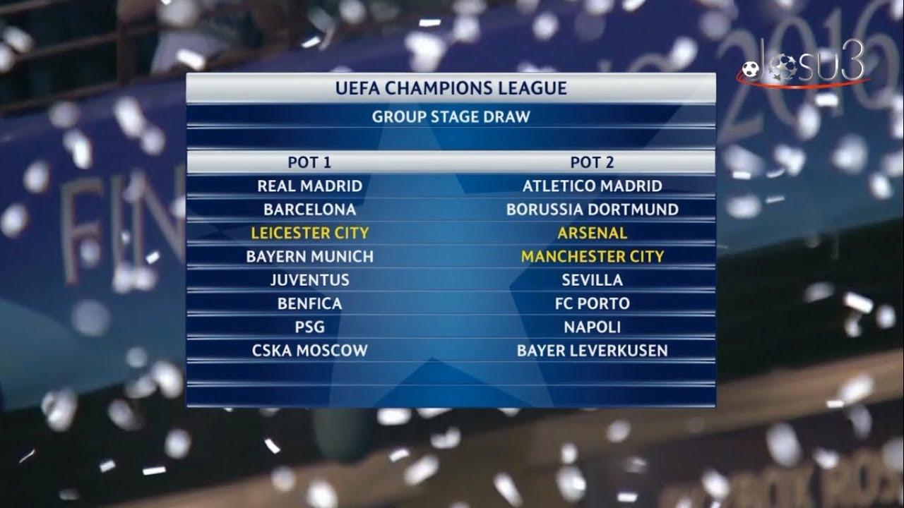 Sorteo Champion League Gallery: Resultado: Sorteo Fase De Grupos De La UEFA Champions