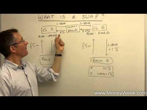 What is a swap? - MoneyWeek Investment Tutorials