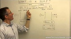 What is a swap? - MoneyWeek Investment Tutorials
