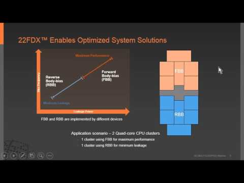 GLOBALFOUNDRIES Webinar: How to Implement an ARM Cortex A17 Processor