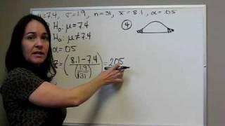 z test p-value approach