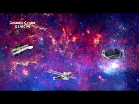 How far away is it - 10 - The Milky Way (4K)