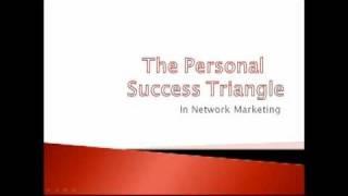 Jerry Clark's Success Triangle