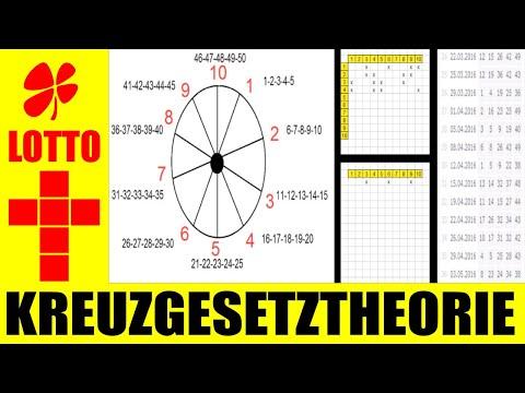 Euro Million Lotto Uhr 5 Aus 20 Youtube