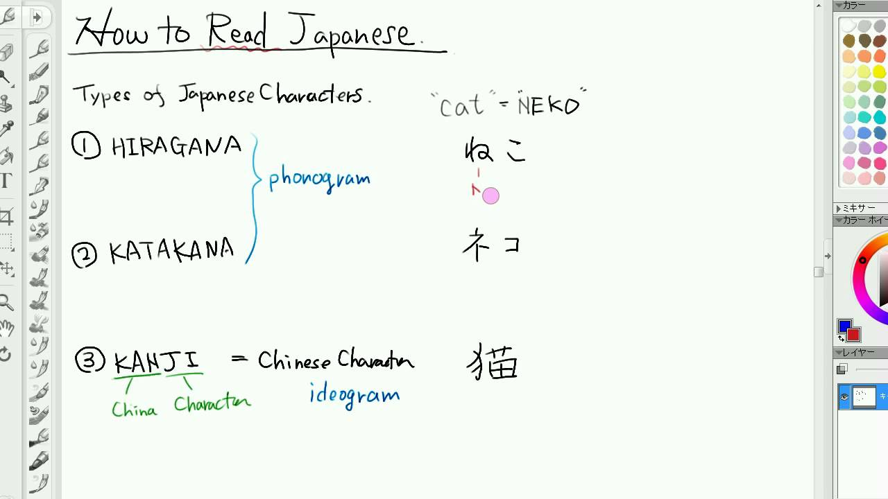 How To Read Japanese Lesson1 Introduction Three Types Of