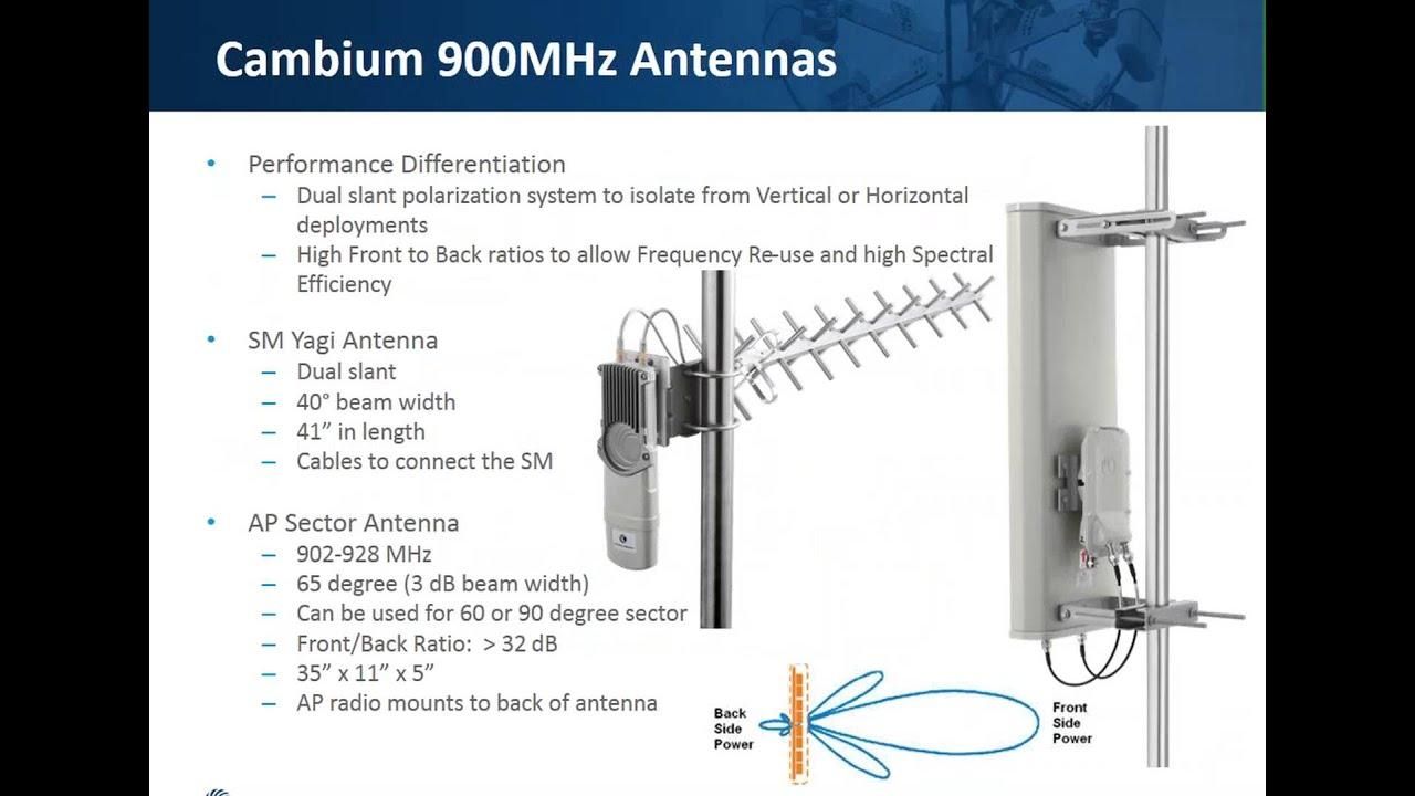 PMP 450 900 MHz Webinar Replay