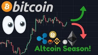 NICE!! BITCOIN FILLED THE GAP!! Next CME Gap At $8,500!! | Altcoin Season Started???