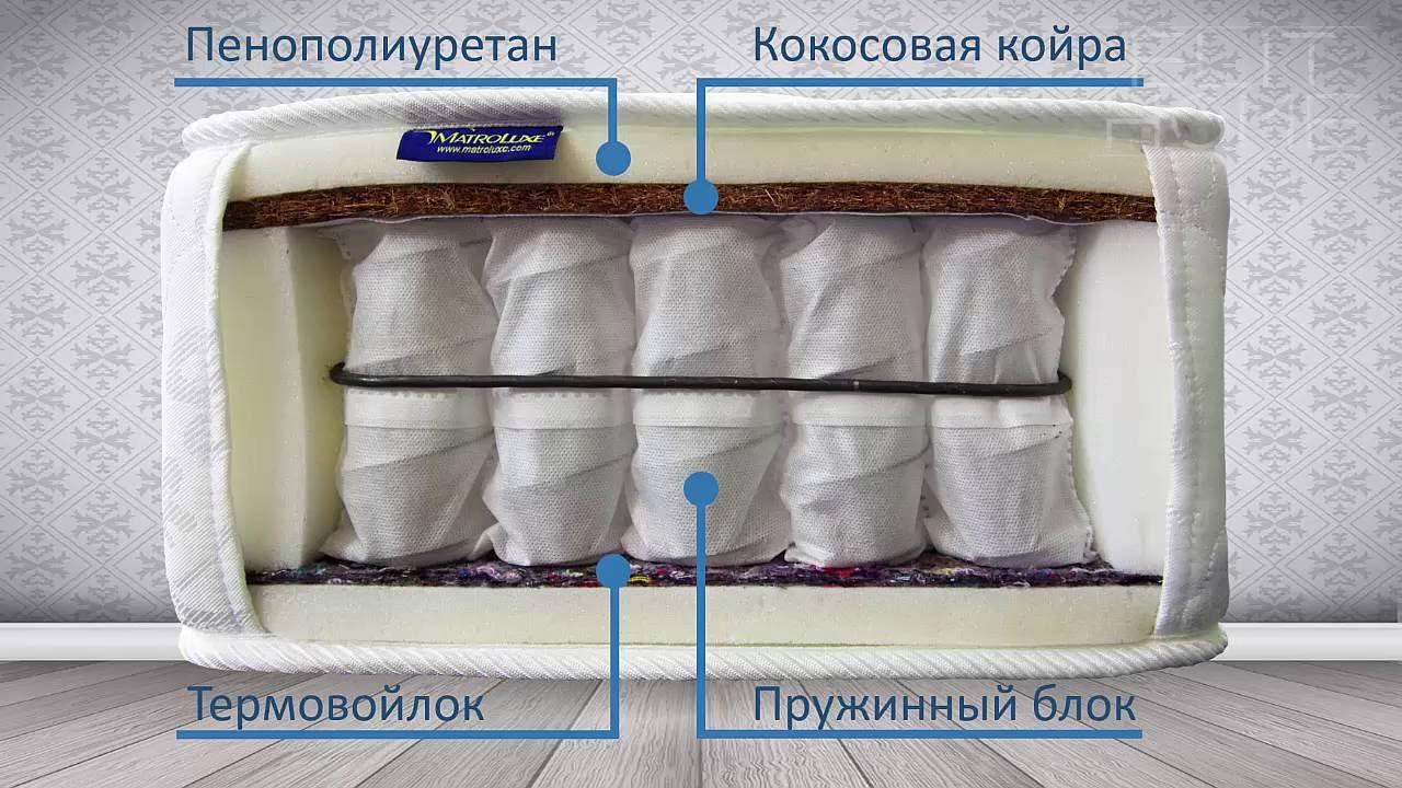 Купить матрас RIVER отзывы.видео.цена.недорого.Киев.Украина. - YouTube