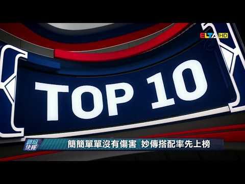 愛爾達電視20181202/美國職籃NBA 台灣時間12月2日十大好球