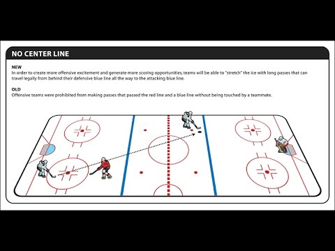 2 Line Pass? - NHL Ideas