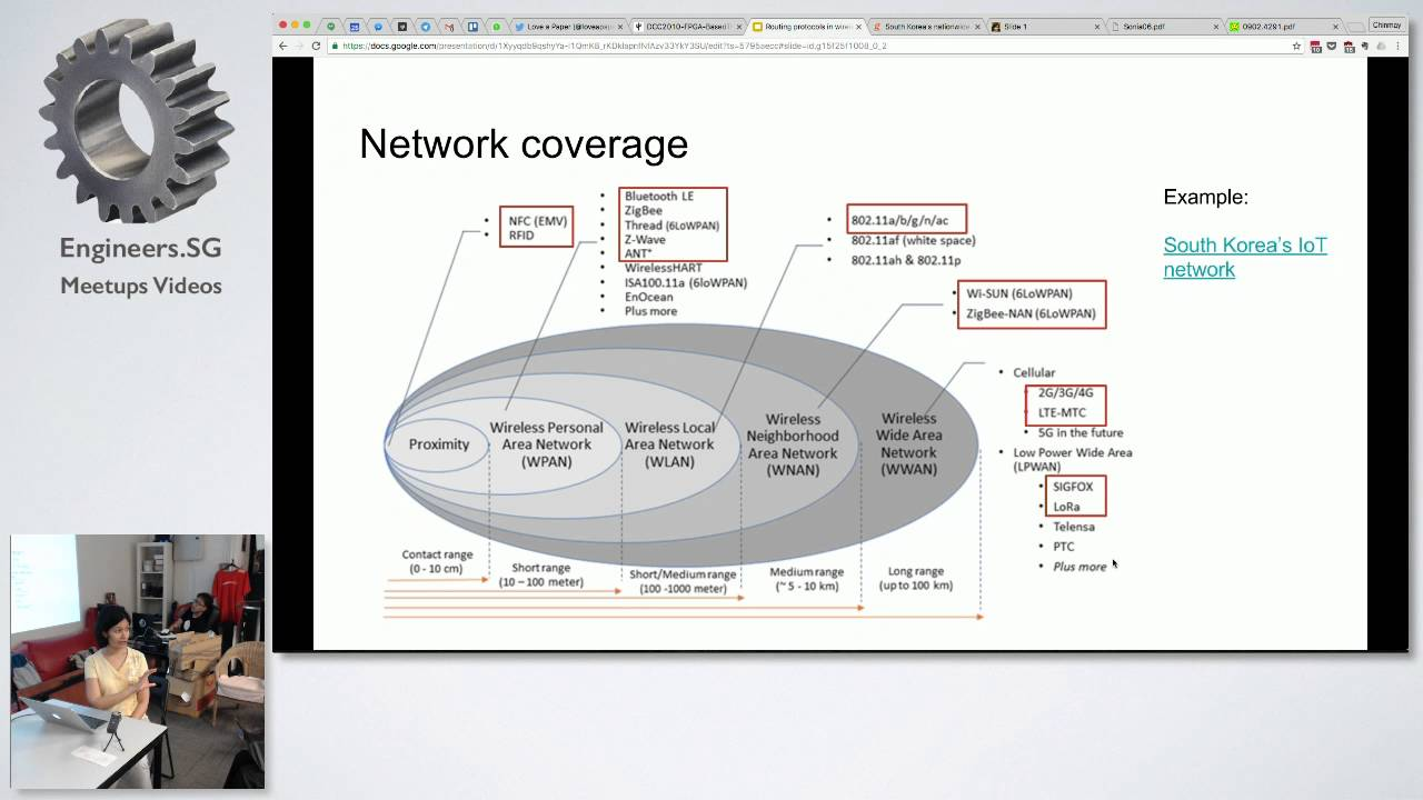 Routing protocols in wireless mesh networks - Papers We Love Singapore